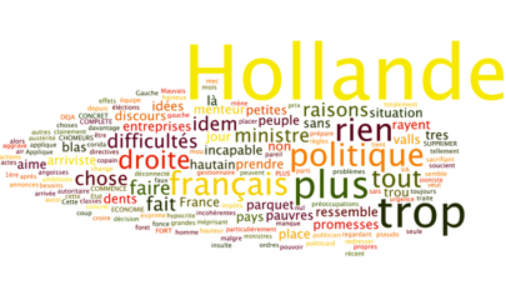 Baromètre Harris Interactive/Délits d'Opinion : Valls paye pour Hollande ?